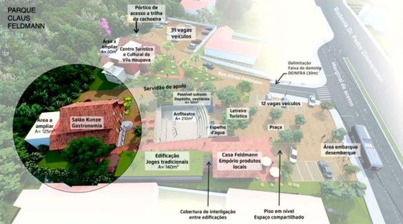 Centro Turístico e Cultural da Vila Itoupava